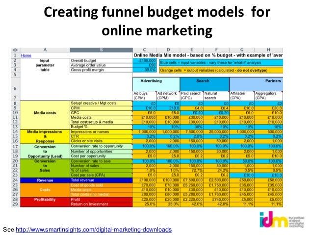 Creating funnel budget models for                       online marketingSee http://www.smartinsights.com/digital-marketing...