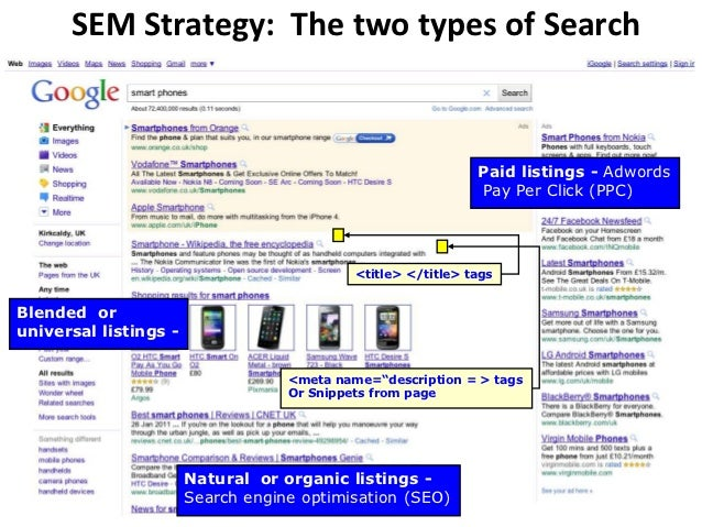 SEM Strategy: The two types of Search                                                              Paid listings - Adwords...
