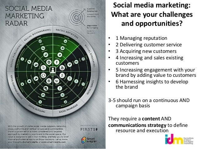 Social media marketing:    What are your challenges      and opportunities?• 1 Managing reputation• 2 Delivering customer ...