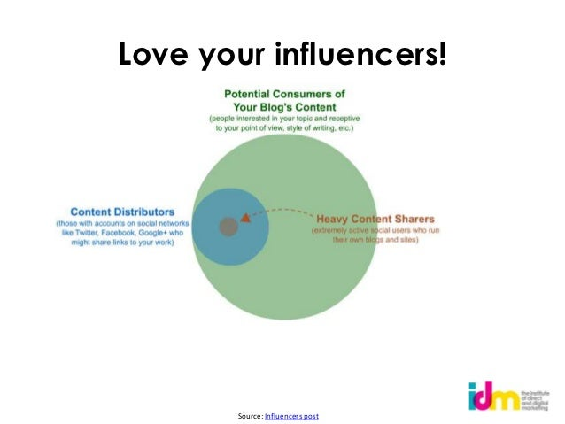 Love your influencers!        Source: Influencers post
