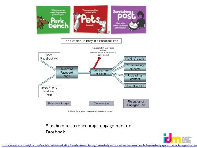 PRACE Summary Reach:• Create a budget model to optimise investment in mix   – Review the relevance of attribution models• ...