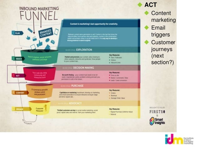 Q. How can we make the casefor investment in content marketing?              Stelzner: Primary vs                 Nuclear ...