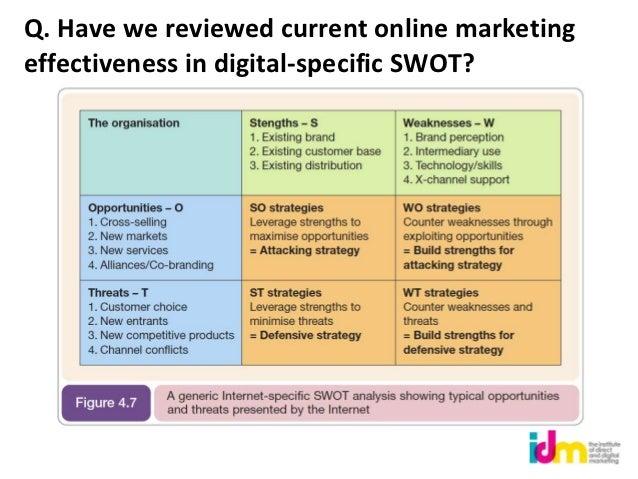 Q. Have we reviewed current online marketingeffectiveness in digital-specific SWOT?