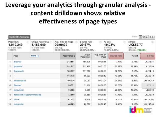 Effective home page examples