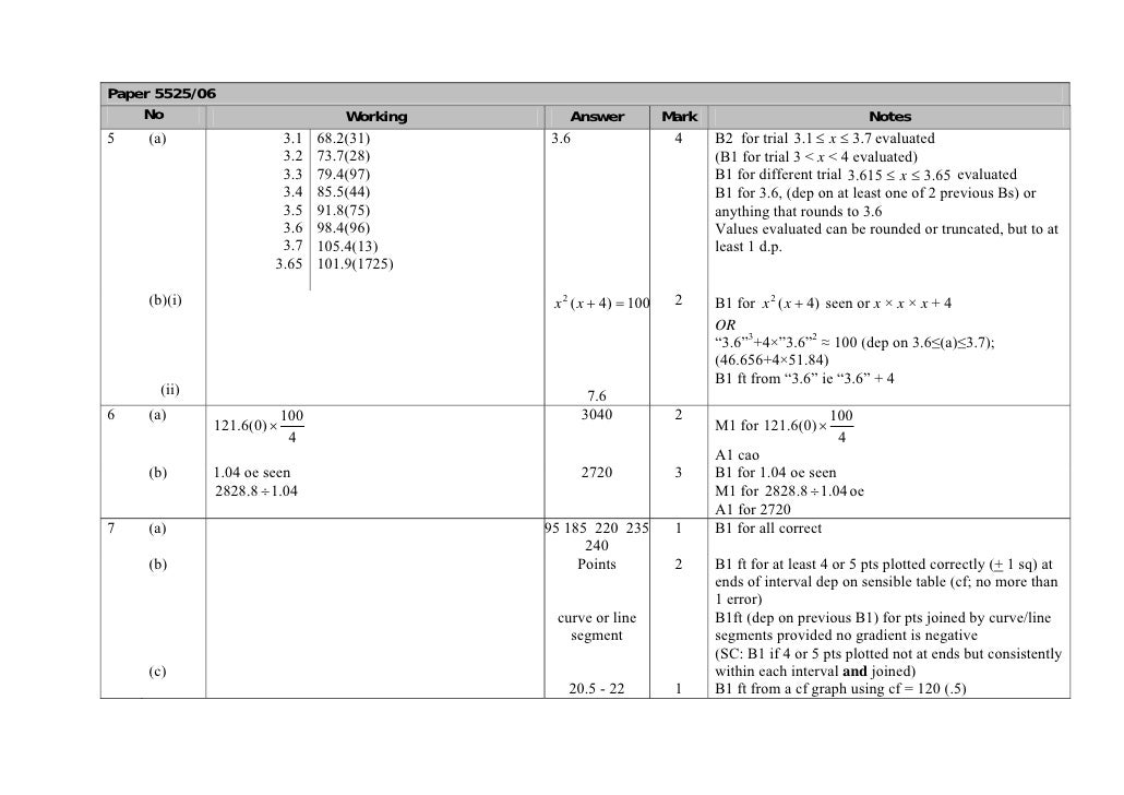 edexcel gcse maths mock paper mark scheme