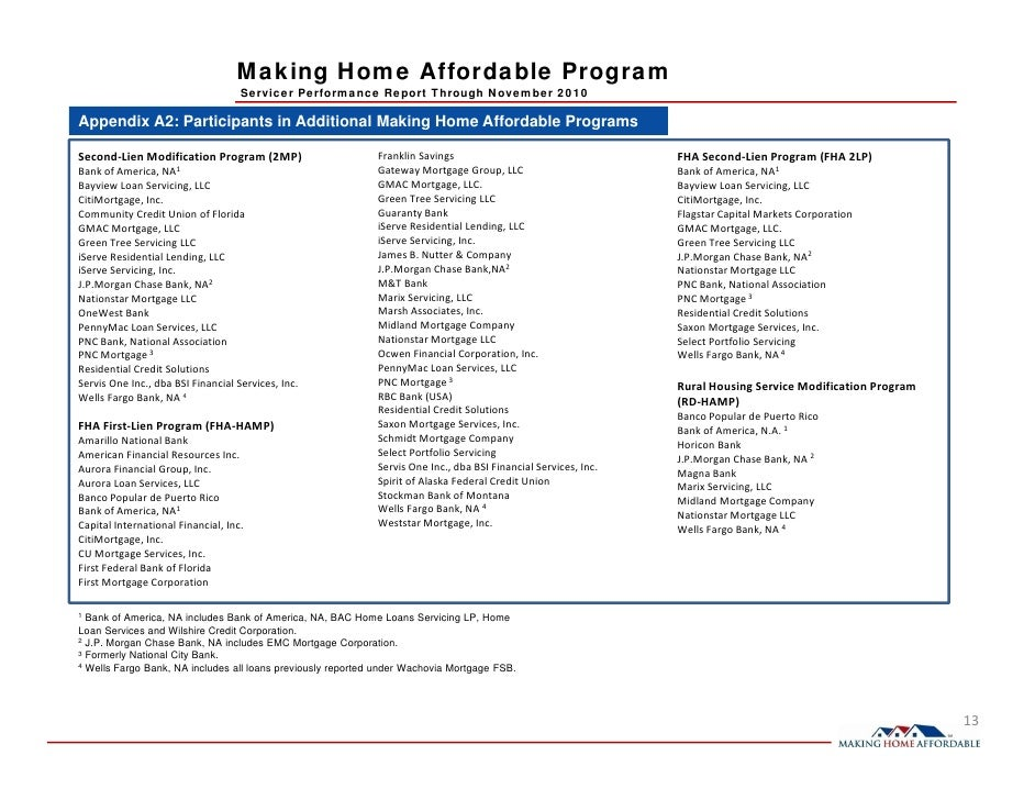 Bank Of America Home Loan Servicing Phone Number   Flisol Home