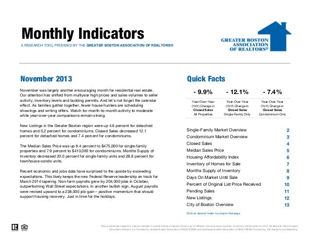 Monthly Indicators A RESEARCH TOOL PROVIDED BY THE GREATER BOSTON ASSOCIATION OF REALTORS®  November 2013  Quick Facts  No...