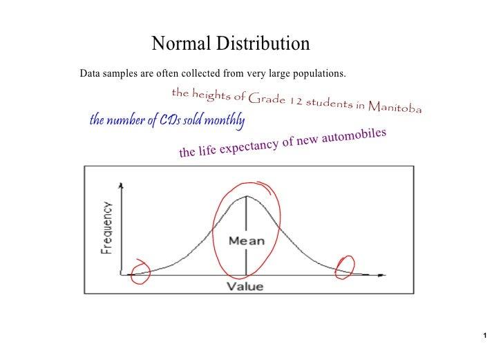 NormalDistribution Datasamplesareoftencollectedfromverylargepopulations.                      the heights of G ...