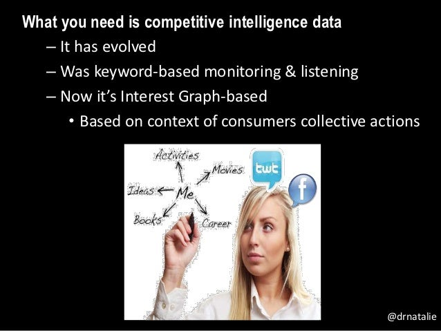 Strategic:real-time intelligence about customers,     competitors and engagement                              Create a    ...