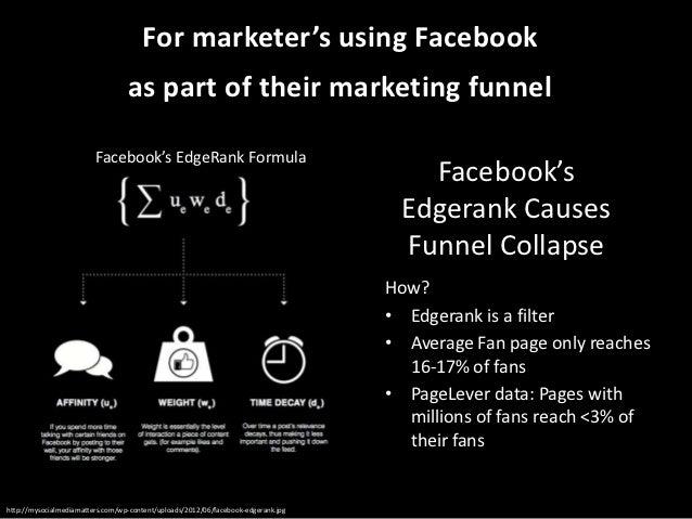 Decision-Making Data              Am I effectively deploying my marketing spend?TV Advertising: Nielsen                Soc...