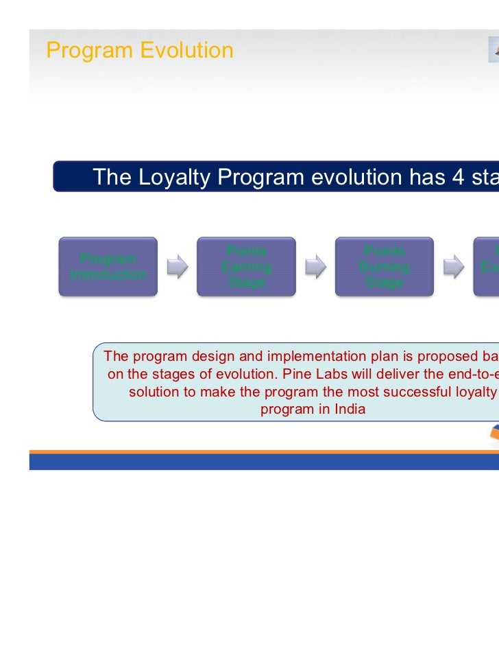 Pine Labs Loyalty Solution - Nova