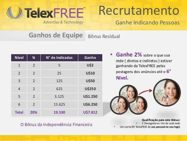 Recrutamento                                                     Ganhe Indicando Pessoas        Ganhos de Equipe          ...