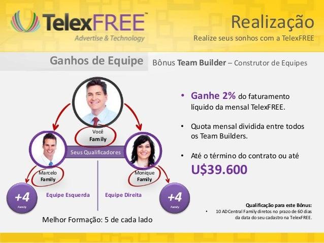 Realização                                                                     Realize seus sonhos com a TelexFREE        ...