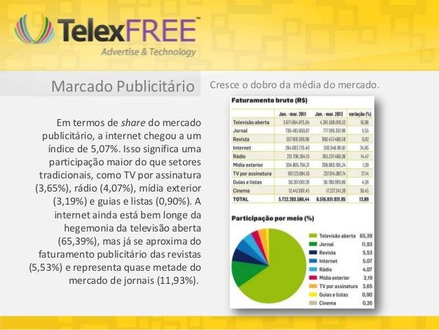 Marcado Publicitário                    Cresce o dobro da média do mercado.        Em termos de share do mercado    public...