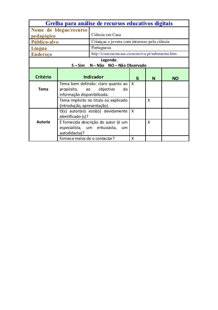 Grelha para análise de recursos educativos digitaisNome do blogue/recursopedagógico                  Ciência em CasaPúblic...