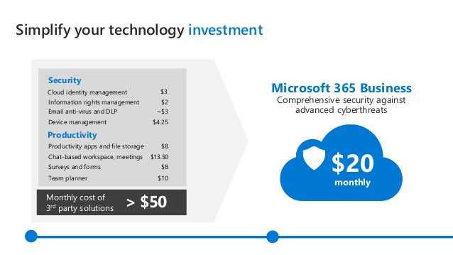 Simplify your technology investment $20 monthly Microsoft 365 Business Comprehensive security against advanced cyberthreat...