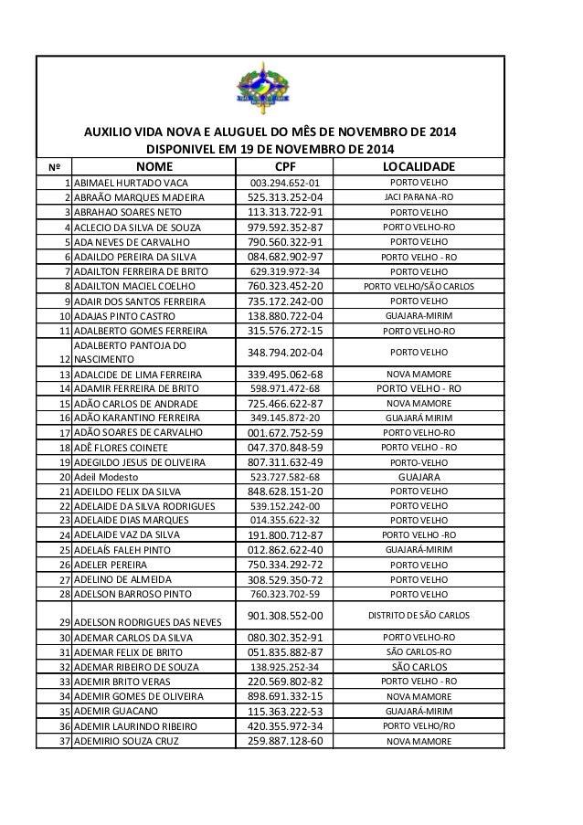 Nº  NOME  CPF  LOCALIDADE  1  ABIMAEL HURTADO VACA  003.294.652-01  PORTO VELHO  2  ABRAÃO MARQUES MADEIRA  525.313.252-04...