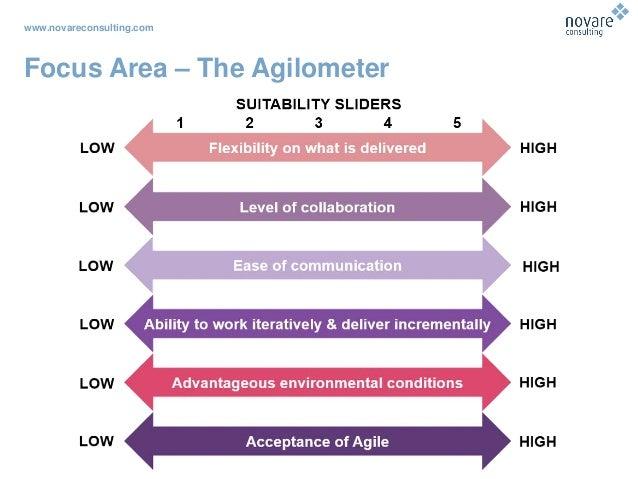 www.novareconsulting.com Focus Area – The Agilometer