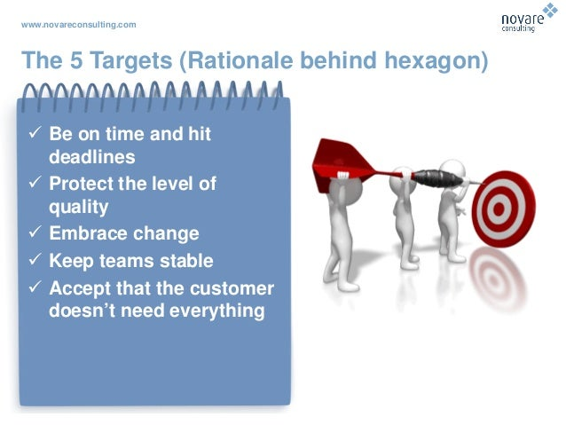 www.novareconsulting.com The 5 Targets (Rationale behind hexagon)  Be on time and hit deadlines  Protect the level of qu...