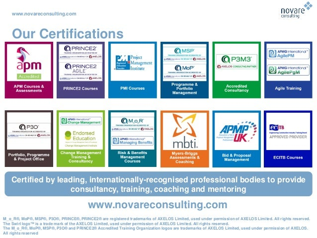 www.novareconsulting.com M_o_R®, MoP®, MSP®, P3O®, PRINCE®, PRINCE2® are registered trademarks of AXELOS Limited, used und...