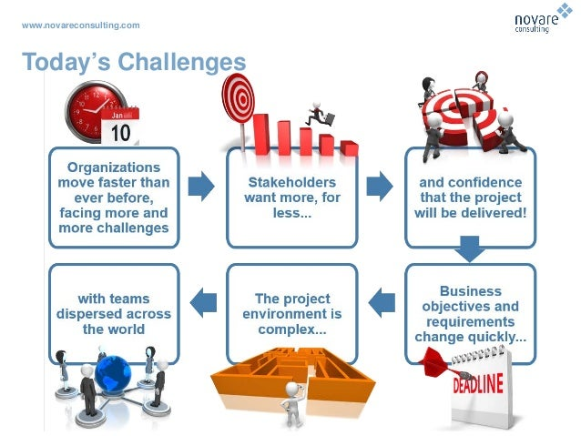 www.novareconsulting.com Today's Challenges