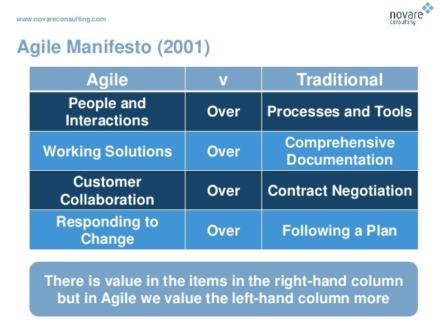 www.novareconsulting.com Agile Manifesto (2001) Agile v Traditional People and Interactions Over Processes and Tools Worki...