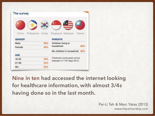Pei-Li Teh & Marc Yates (2013) researchpartnership.com Nine in ten had accessed the internet looking for healthcare inform...