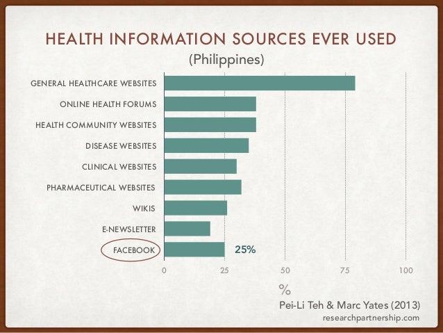 GENERAL HEALTHCARE WEBSITES ONLINE HEALTH FORUMS HEALTH COMMUNITY WEBSITES DISEASE WEBSITES CLINICAL WEBSITES PHARMACEUTIC...
