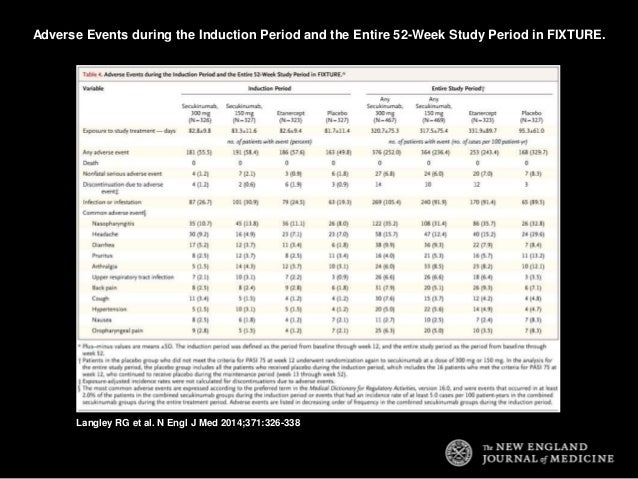 Fixture study psoriasis pictures