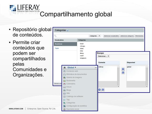 Compartilhamento global ● Repositório global de conteúdos. ● Permite criar conteúdos que podem ser compartilhados pelas Co...
