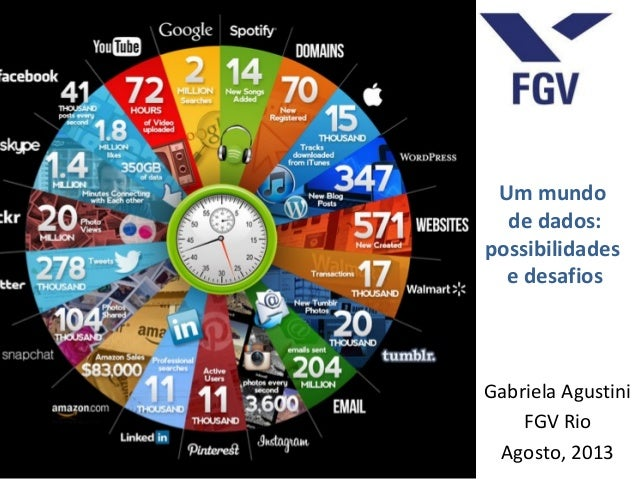Um mundo de dados: possibilidades e desafios Gabriela Agustini FGV Rio Agosto, 2013