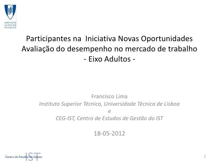 Participantes na Iniciativa Novas OportunidadesAvaliação do desempenho no mercado de trabalho                  - Eixo Adul...