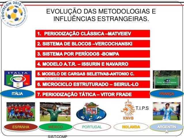 Novas perspectivas na formação do atleta de futebol Slide 2