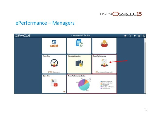 PeopleSoft 9 2 HCM Features And Functions Including Fluid Mobile