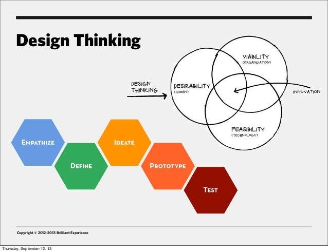 Design thinking methodology book pdf