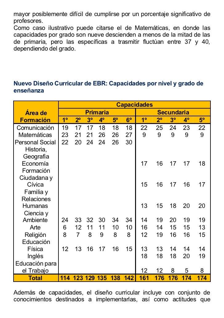 Novedades en el dise o curricular para la educaci n b sica for Diseno curricular primaria