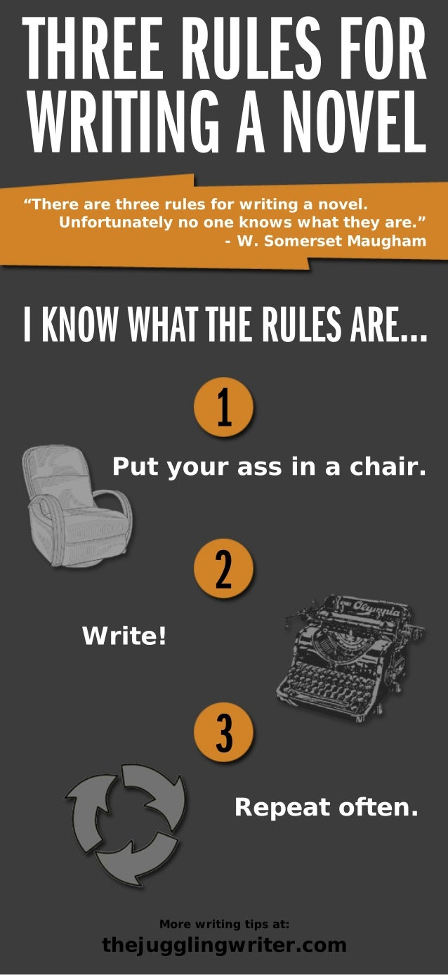"""TE US RHE L F R RE OWT AOL RN NE IG V  I""""There are three rules for writing a novel.    Unfortunately no one knows what the..."""