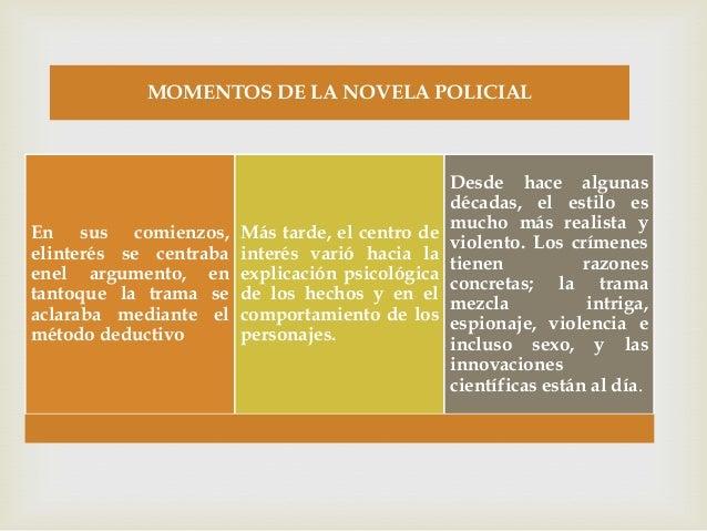 MOMENTOS DE LA NOVELA POLICIAL En sus comienzos, elinterés se centraba enel argumento, en tantoque la trama se aclaraba me...