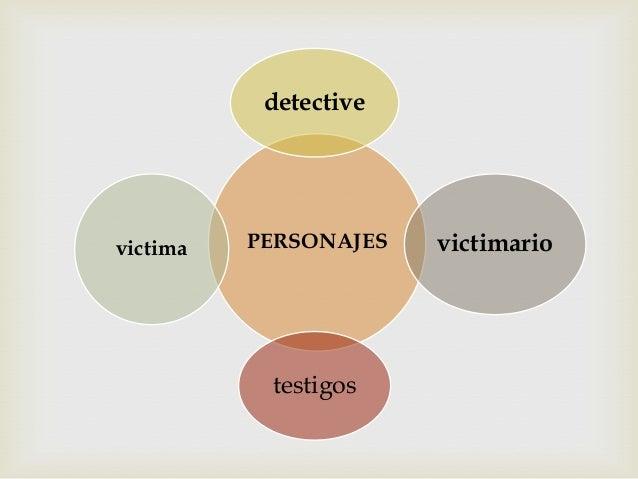 PERSONAJES detective victimario testigos victima