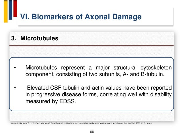 """71 VI. Biomarkers of Axonal Damage 6. N-AcetyloAspartate (NAA) C. E. Teunissen, P. C. Dijkstra, and C. Polman, """"Biological..."""