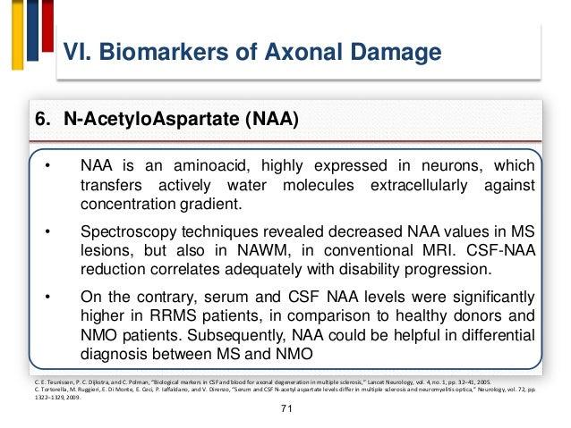 74 VIII. Biomarkers of Remyelination Repair 3. Soluble Molecule Nogo-A A. Jurewicz, M. Matysiak, C. S. Raine, and K. Selma...