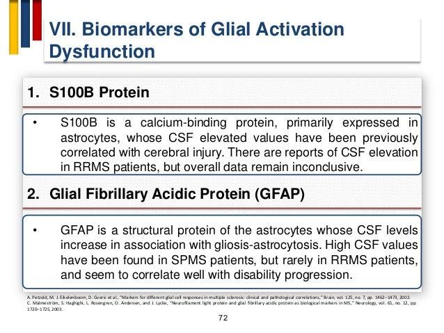 75 IX. Biomarkers of Therapeutic Response 1. Neutralizing Antibodies Sorensen PS, Koch-Henriksen N, Ross C, Clemmesen KM, ...