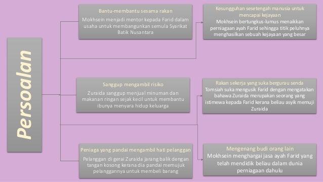 Nota Novel Hempasan Ombak Bab 5 6
