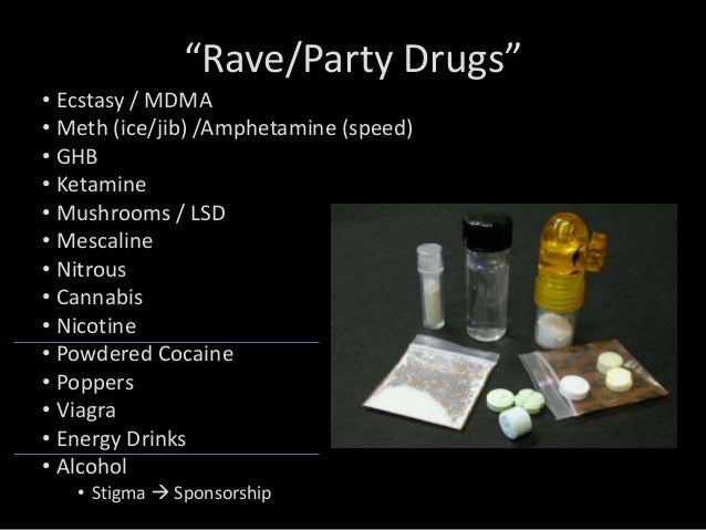 Novel Psychoactive Substances Amp An Analysis Of The 2015
