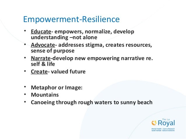 Empowerment-Resilience • Educate- empowers, normalize, develop understanding –not alone • Advocate- addresses stigma, crea...