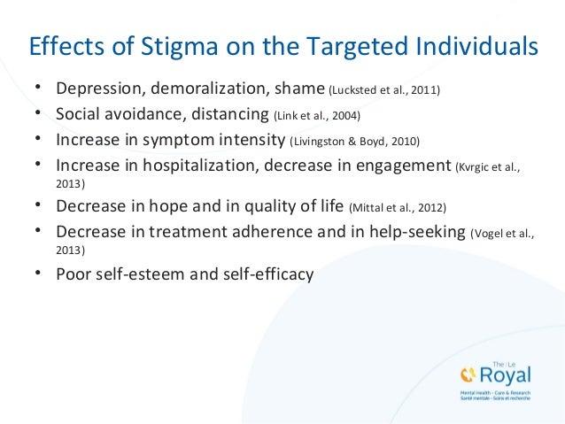 "Progressive Model of Self-stigma (Corrigan & Rao, 2012) AWARENESS •""The public believes people with mental illness are wea..."