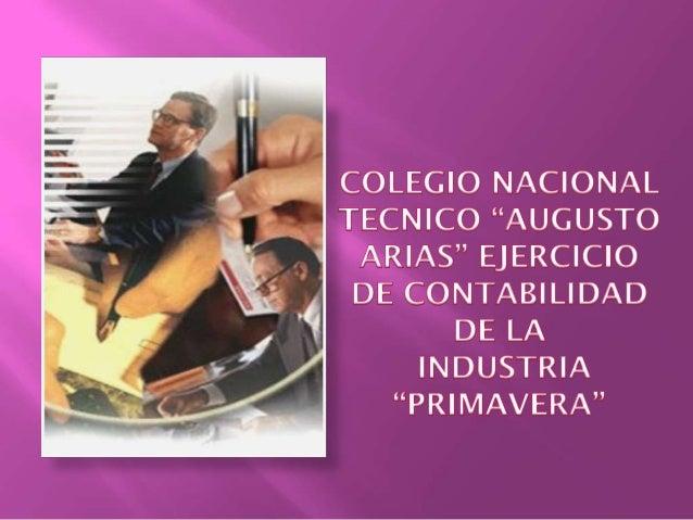 Materia prima Directa      Inventario inicial de materia prima directa +    Compras de materia prima directa              ...