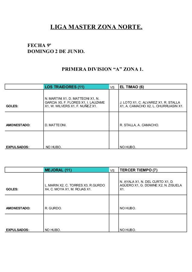 """LIGA MASTER ZONA NORTE.FECHA 9ºDOMINGO 2 DE JUNIO.PRIMERA DIVISION """"A"""" ZONA 1.LOS TRAIDORES (11) VS EL TIMAO (6)GOLES:N. M..."""