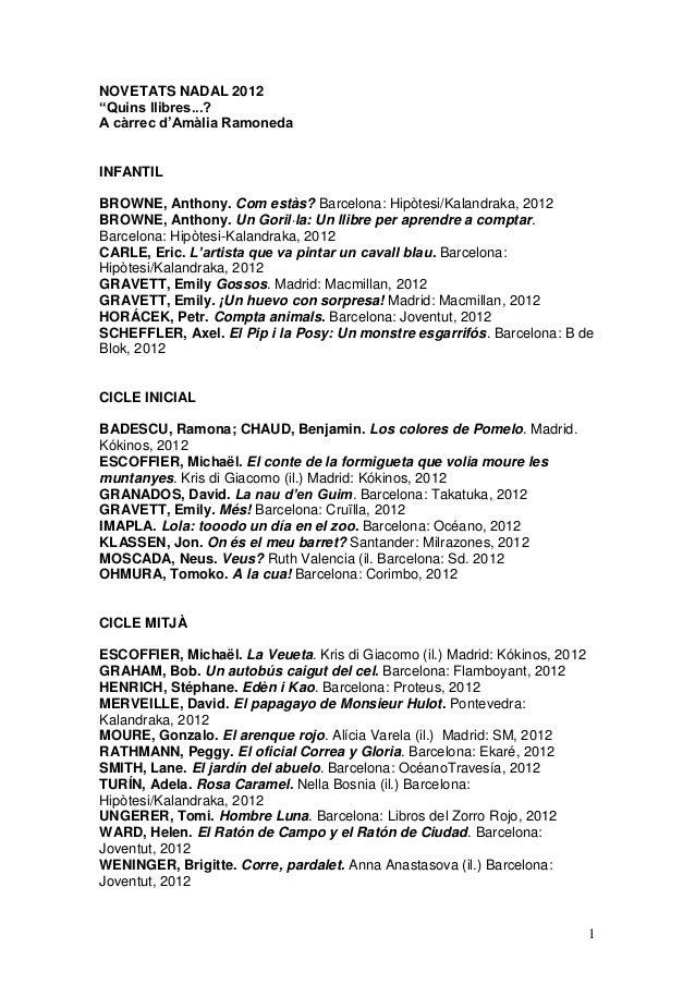 """NOVETATS NADAL 2012""""Quins llibres...?A càrrec d'Amàlia RamonedaINFANTILBROWNE, Anthony. Com estàs? Barcelona: Hipòtesi/Kal..."""
