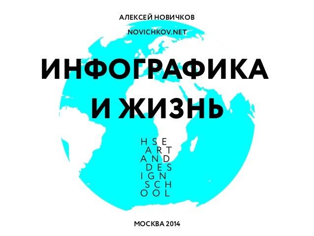 АЛЕКСЕЙ НОВИЧКОВ NOVICHKOV.NET МОСКВА 2014 ИНФОГРАФИКА И ЖИЗНЬ